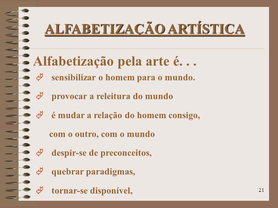 ALFABETIZAÇÃO ARTÍSTICA