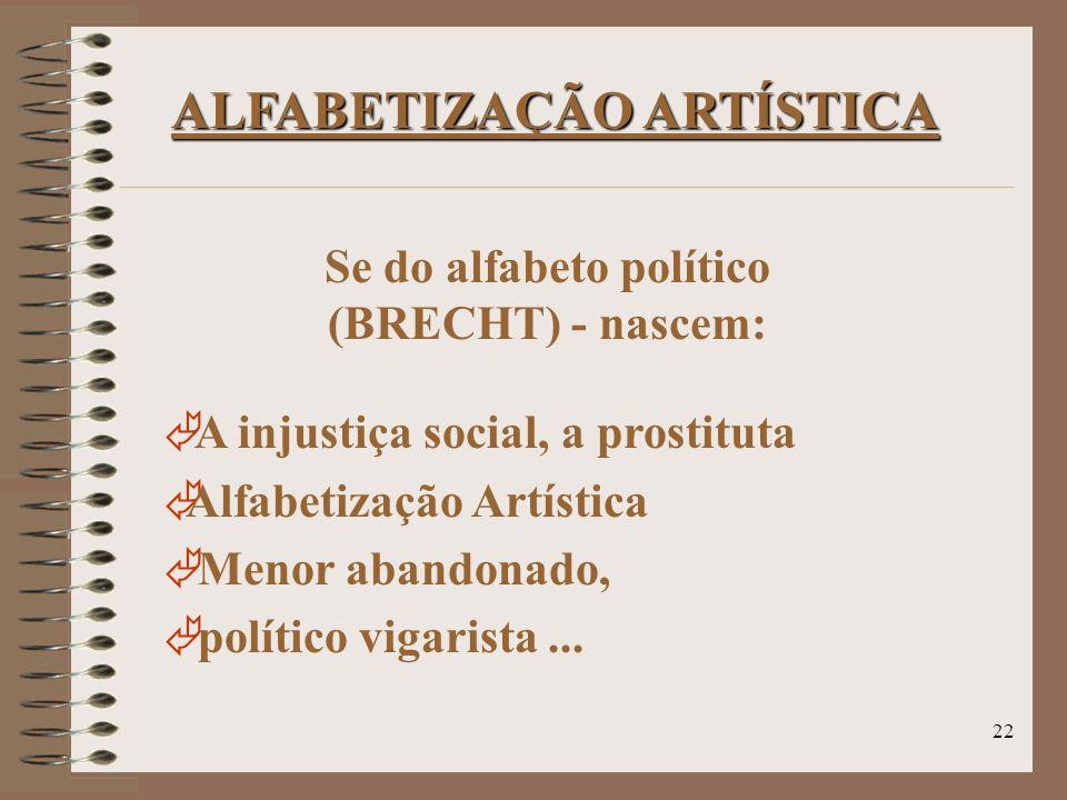 Se do alfabeto político