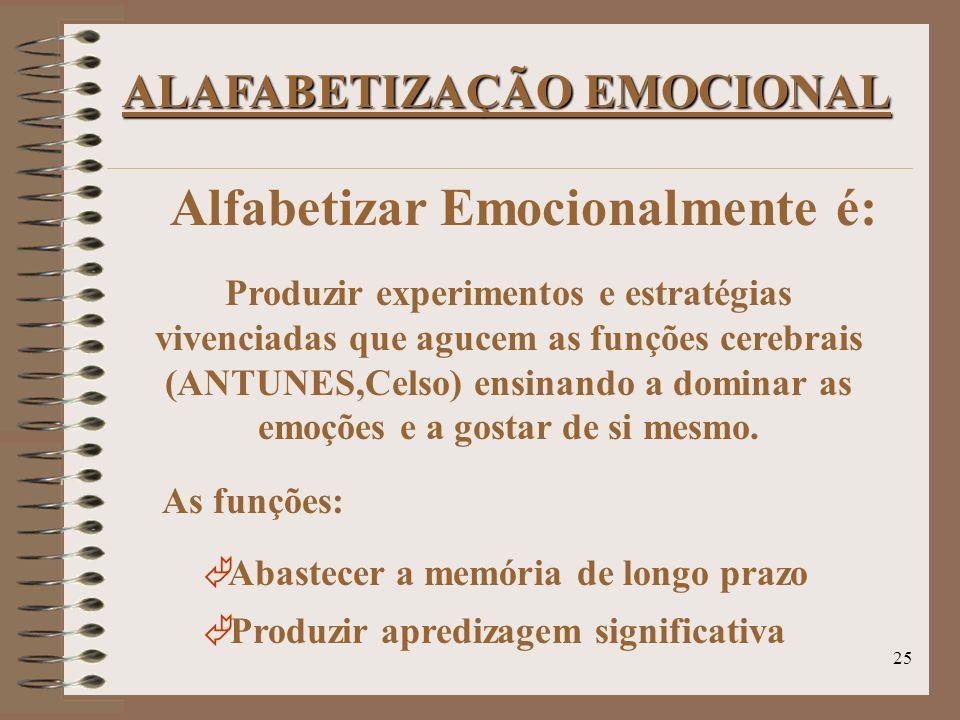 Alfabetizar Emocionalmente é: