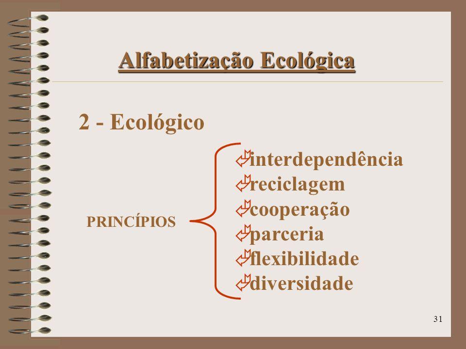 Alfabetização Ecológica