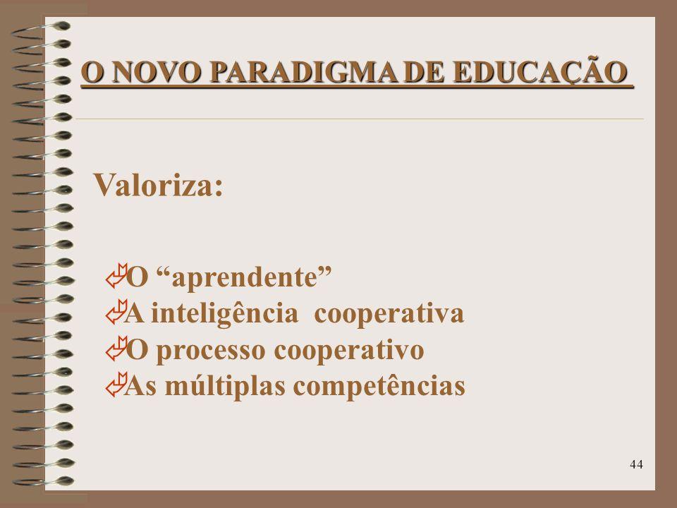 Valoriza: O NOVO PARADIGMA DE EDUCAÇÃO O aprendente