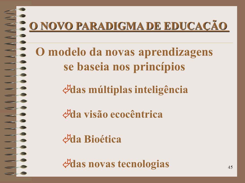 O modelo da novas aprendizagens se baseia nos princípios