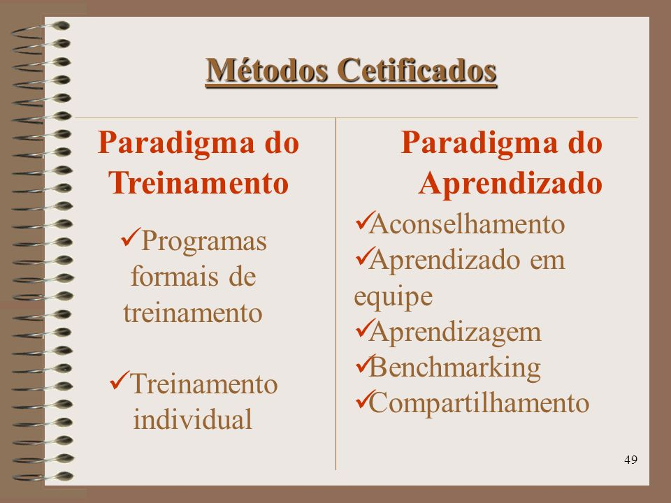 Paradigma do Treinamento