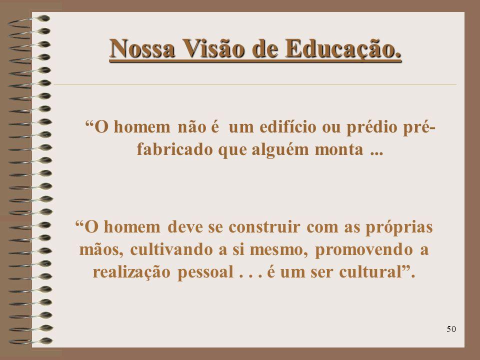Nossa Visão de Educação.