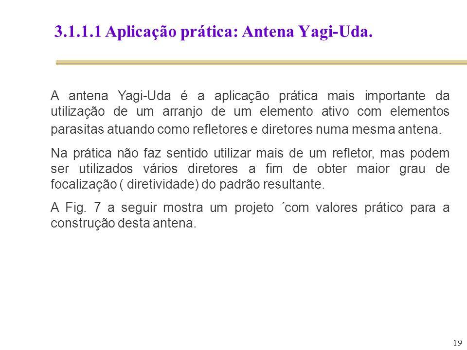3.1.1.1 Aplicação prática: Antena Yagi-Uda.