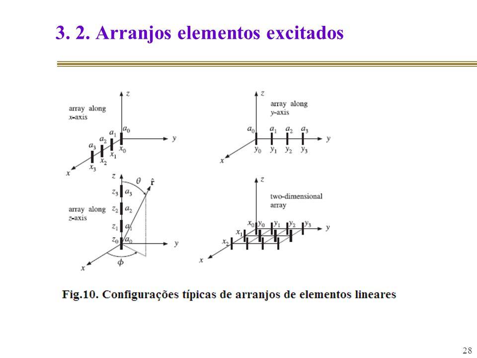 3. 2. Arranjos elementos excitados