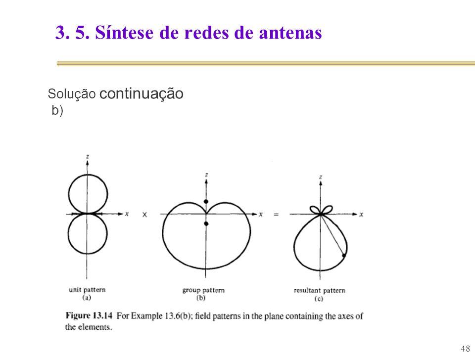 3. 5. Síntese de redes de antenas
