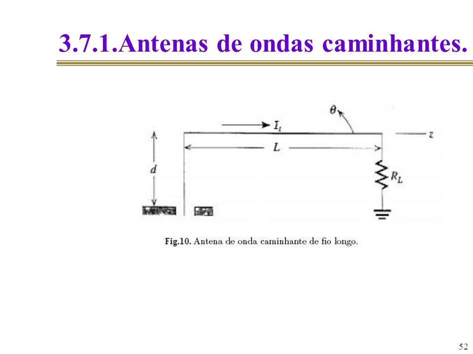 3.7.1.Antenas de ondas caminhantes.