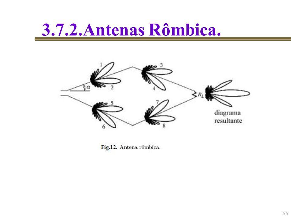 3.7.2.Antenas Rômbica. 55 55