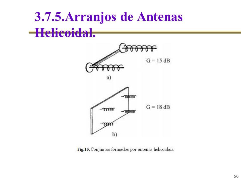 3.7.5.Arranjos de Antenas Helicoidal.