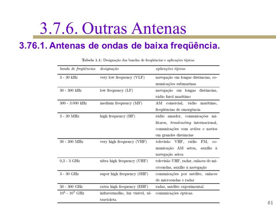 3.7.6. Outras Antenas 3.76.1. Antenas de ondas de baixa freqüência. 61