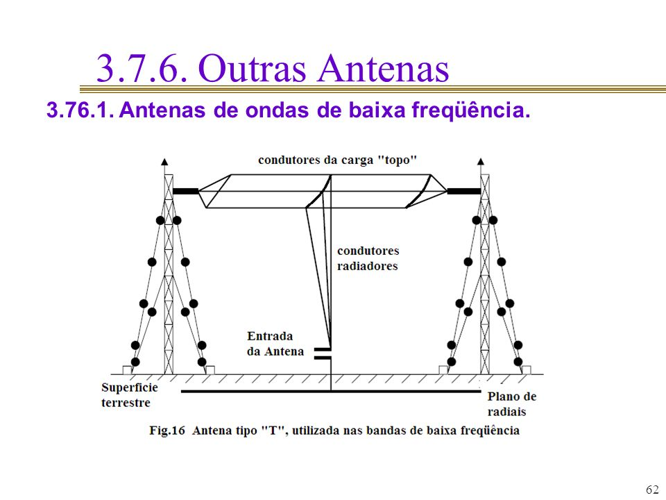 3.7.6. Outras Antenas 3.76.1. Antenas de ondas de baixa freqüência. 62