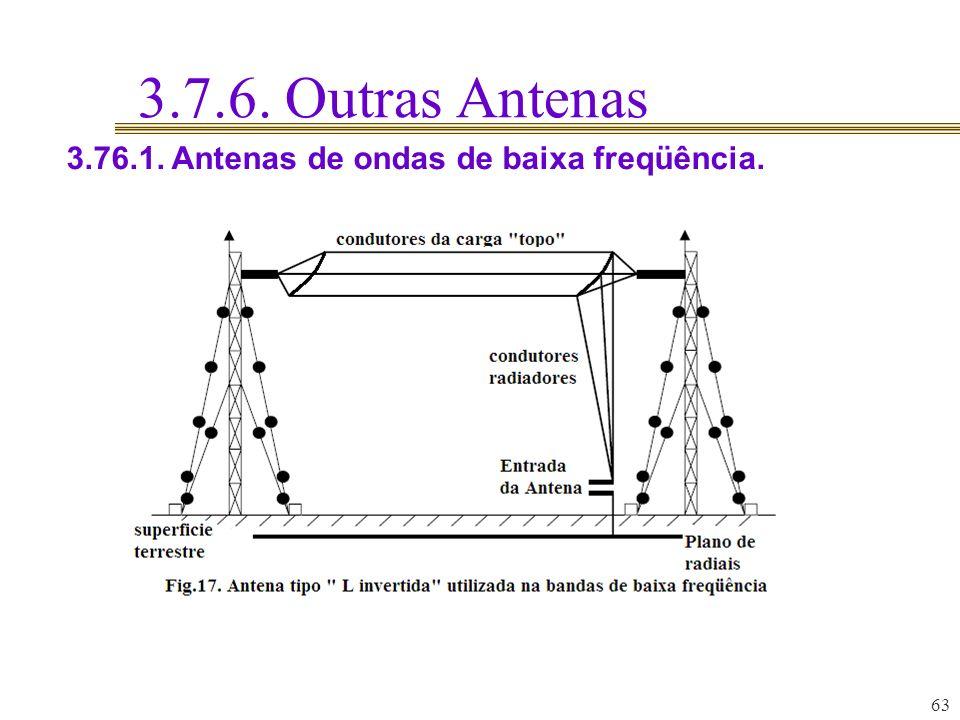 3.7.6. Outras Antenas 3.76.1. Antenas de ondas de baixa freqüência. 63