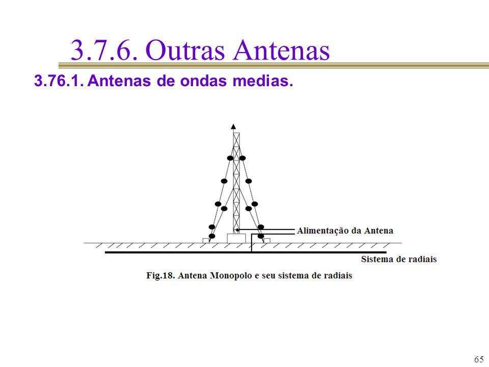 3.7.6. Outras Antenas 3.76.1. Antenas de ondas medias. 65 65