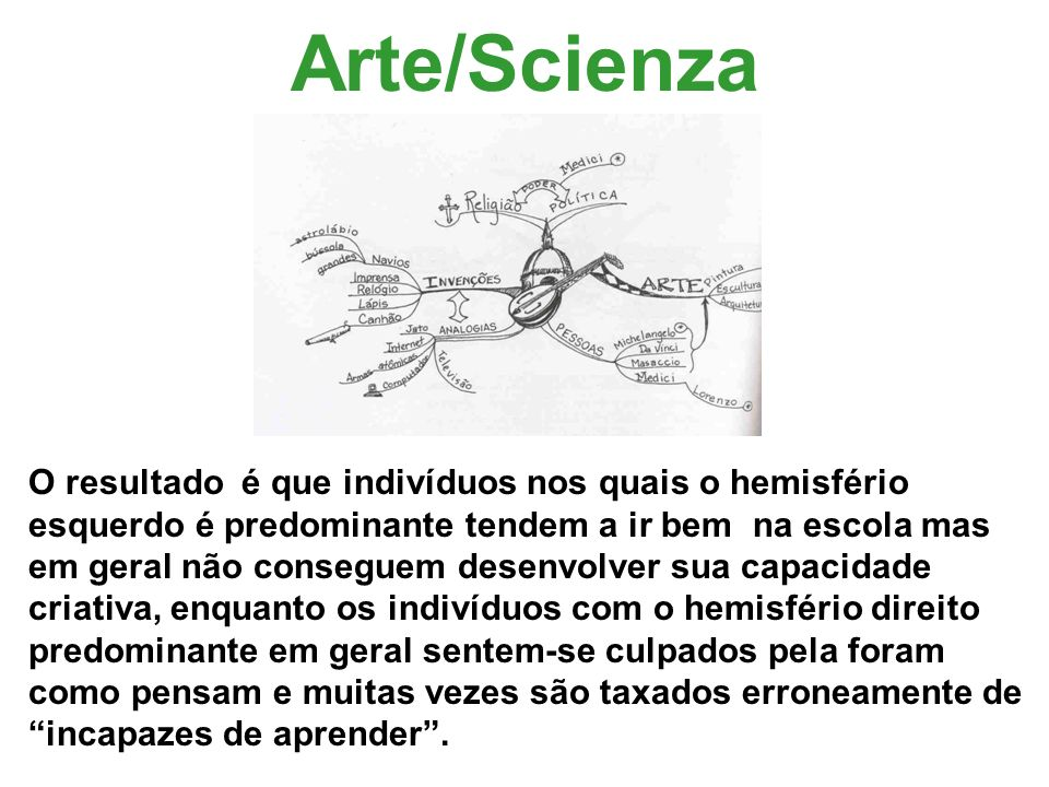 Arte/Scienza