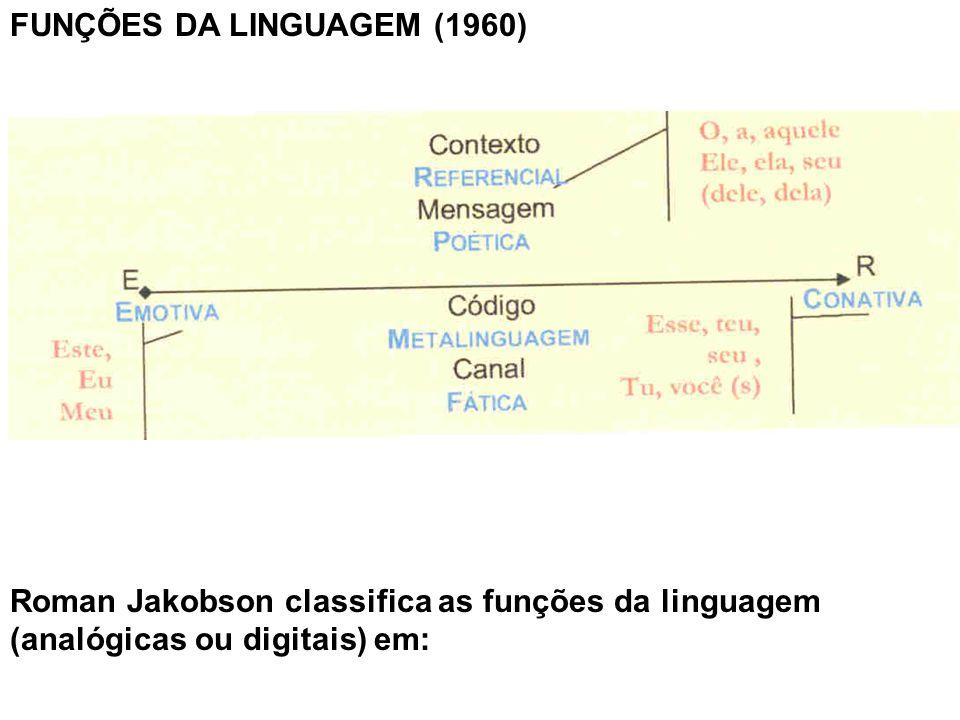 FUNÇÕES DA LINGUAGEM (1960)