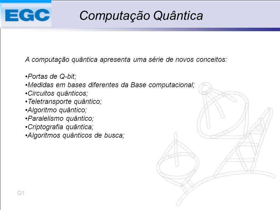Computação Quântica A computação quântica apresenta uma série de novos conceitos: Portas de Q-bit;