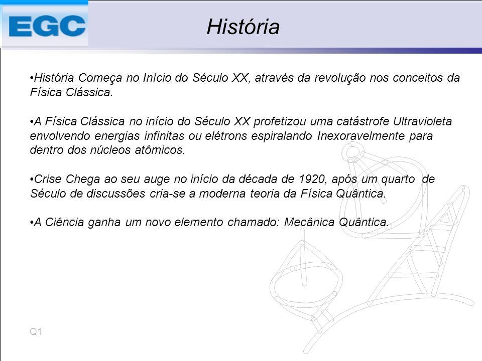 História História Começa no Início do Século XX, através da revolução nos conceitos da. Física Clássica.