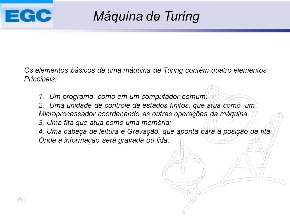 Máquina de Turing Os elementos básicos de uma máquina de Turing contém quatro elementos. Principais: