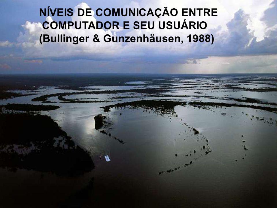 NÍVEIS DE COMUNICAÇÃO ENTRE