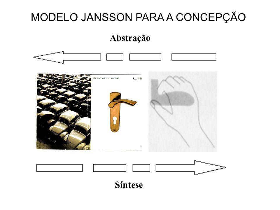 MODELO JANSSON PARA A CONCEPÇÃO