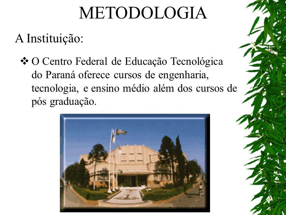 METODOLOGIA A Instituição: