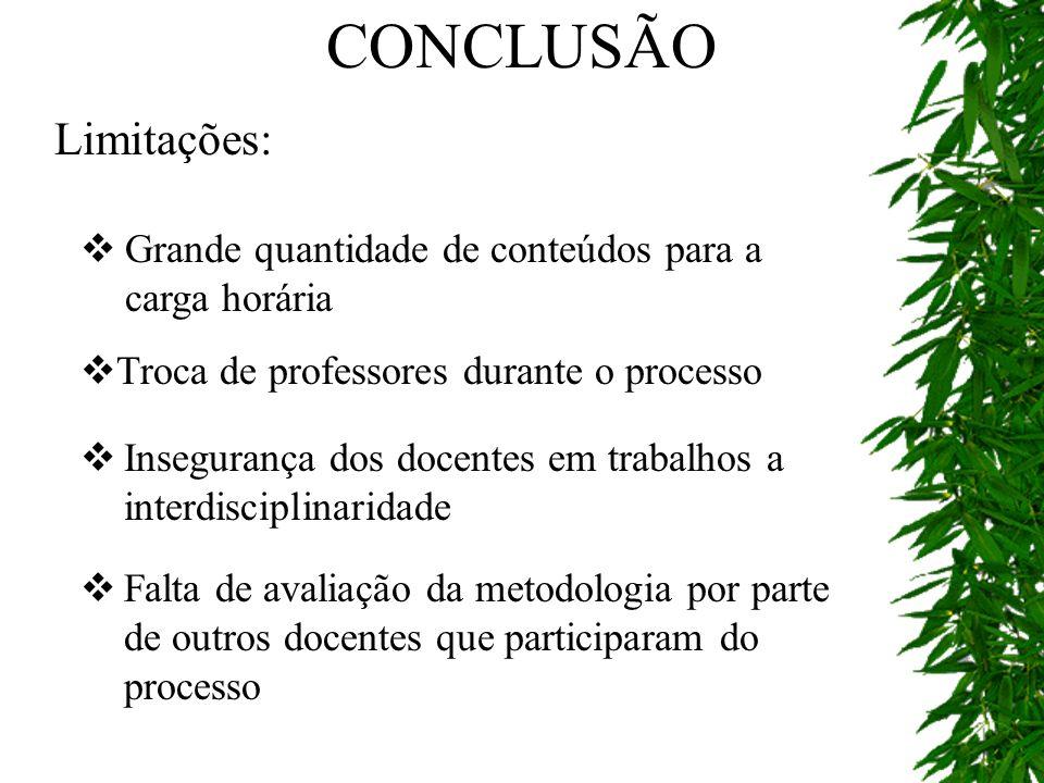 CONCLUSÃO Limitações: