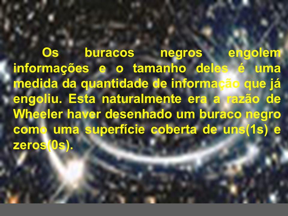 Os buracos negros engolem informações e o tamanho deles é uma medida da quantidade de informação que já engoliu.