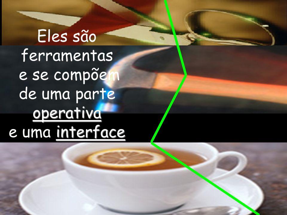 Eles são ferramentas e se compõem de uma parte operativa e uma interface