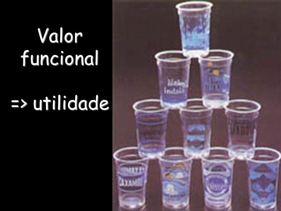 Valor funcional => utilidade