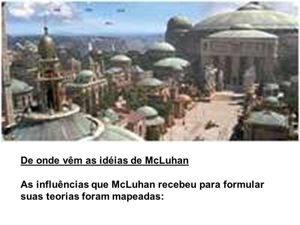 De onde vêm as idéias de McLuhan