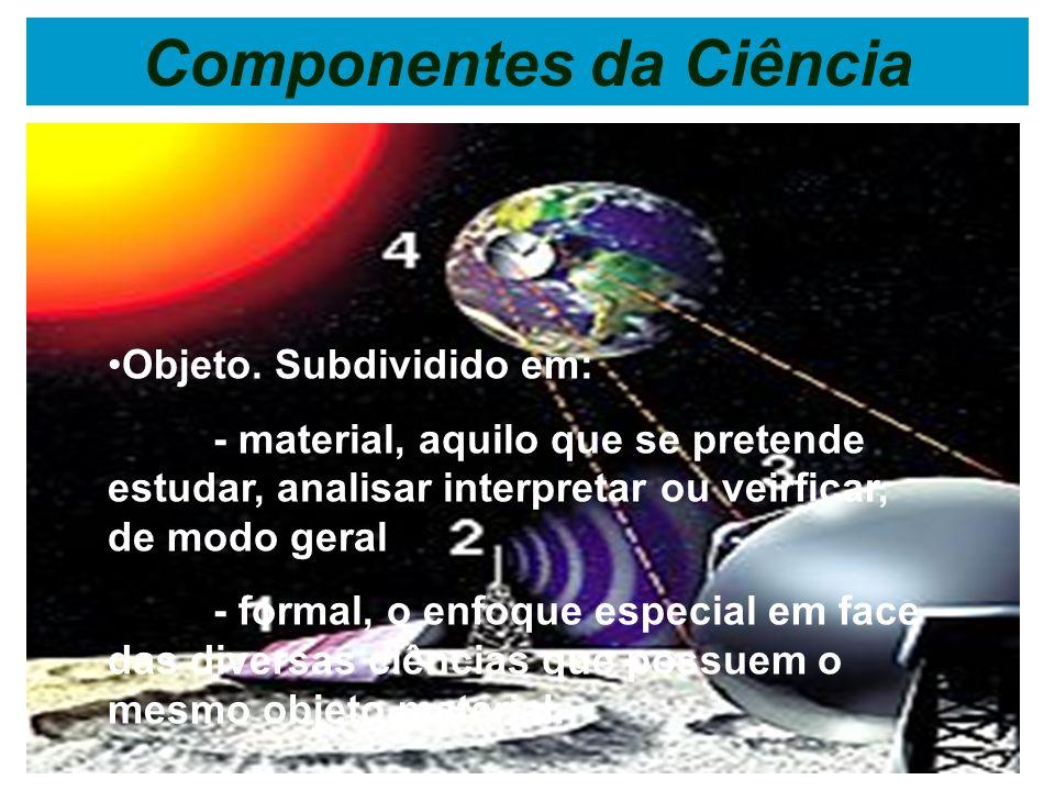 Componentes da Ciência