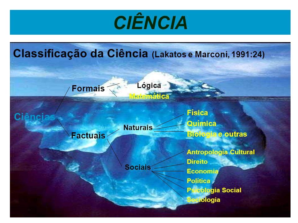 CIÊNCIA Classificação da Ciência (Lakatos e Marconi, 1991:24) Ciências
