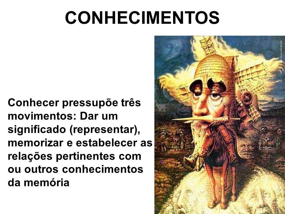 CONHECIMENTOS