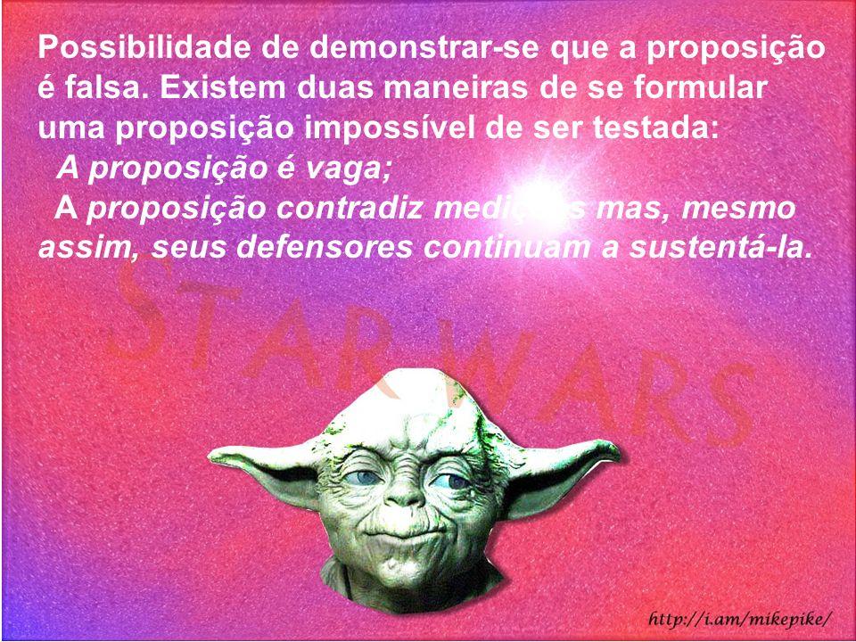Possibilidade de demonstrar-se que a proposição é falsa