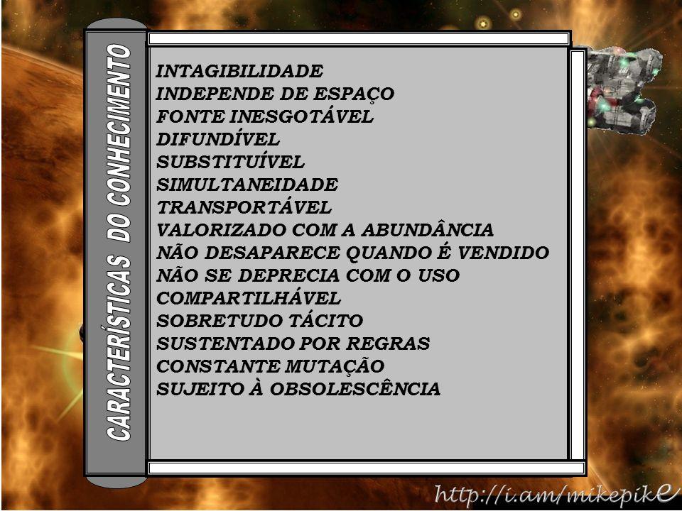 CARACTERÍSTICAS DO CONHECIMENTO