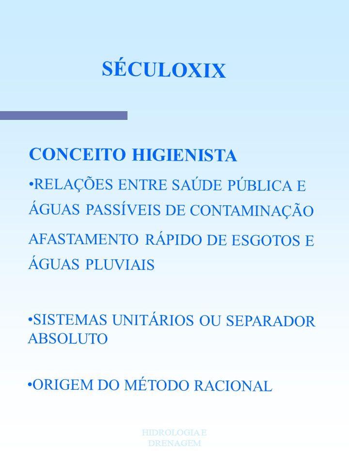 SÉCULOXIX CONCEITO HIGIENISTA