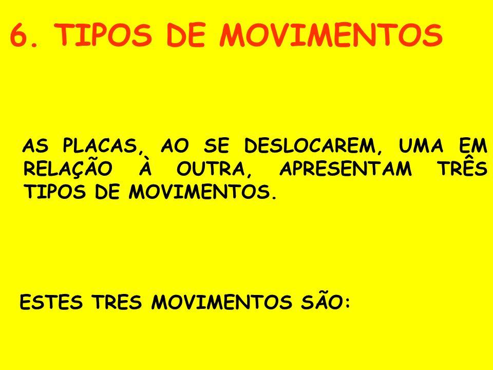 6. TIPOS DE MOVIMENTOS AS PLACAS, AO SE DESLOCAREM, UMA EM RELAÇÃO À OUTRA, APRESENTAM TRÊS TIPOS DE MOVIMENTOS.