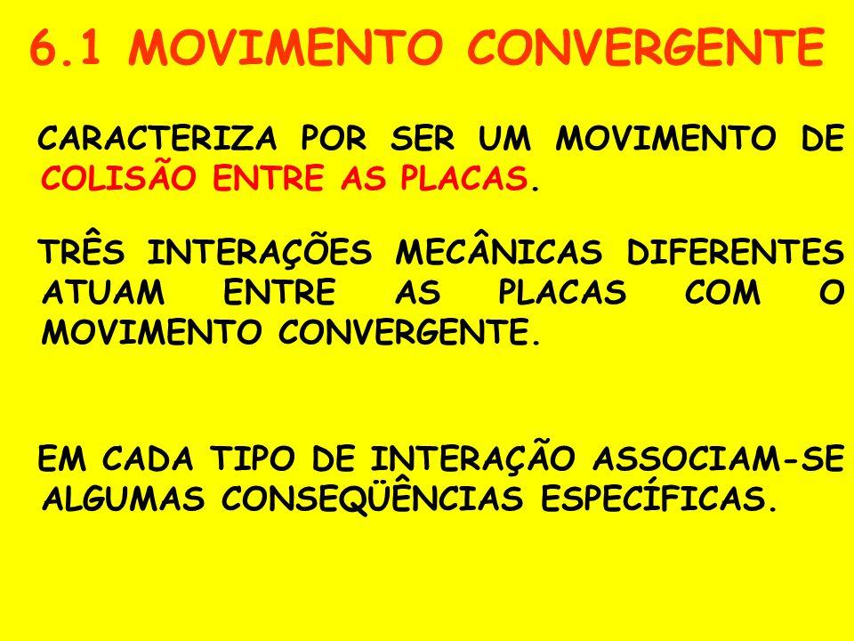 6.1 MOVIMENTO CONVERGENTE