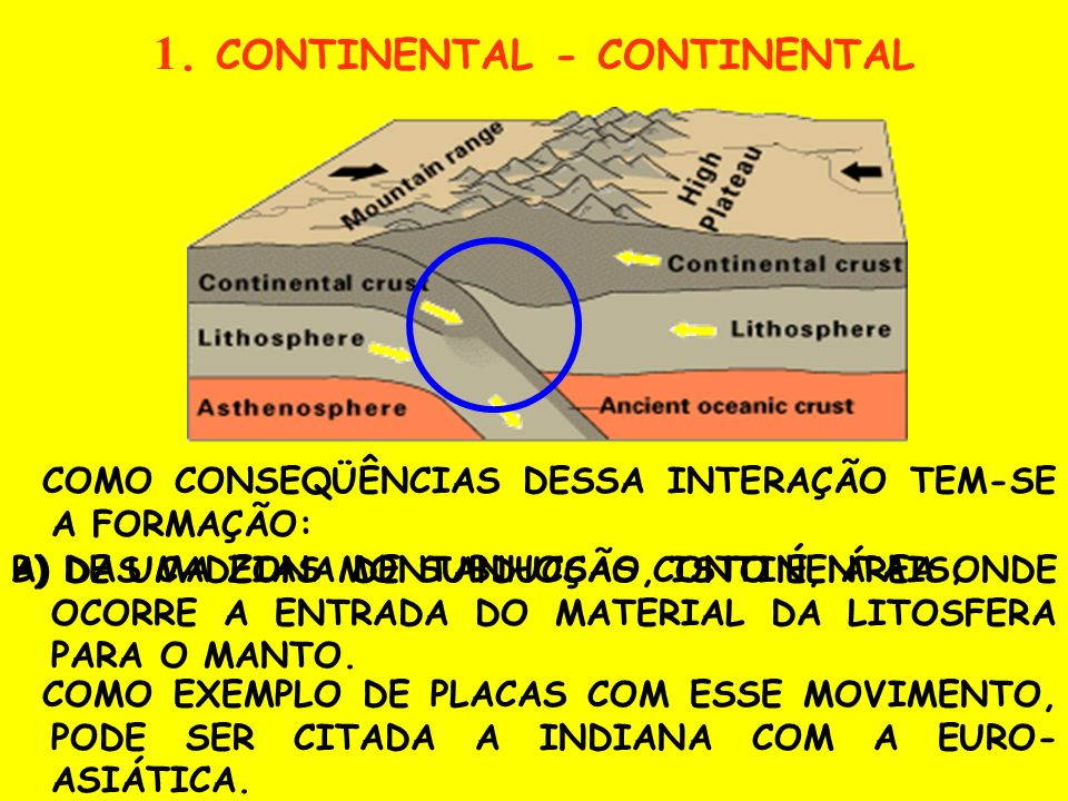 1. CONTINENTAL - CONTINENTAL