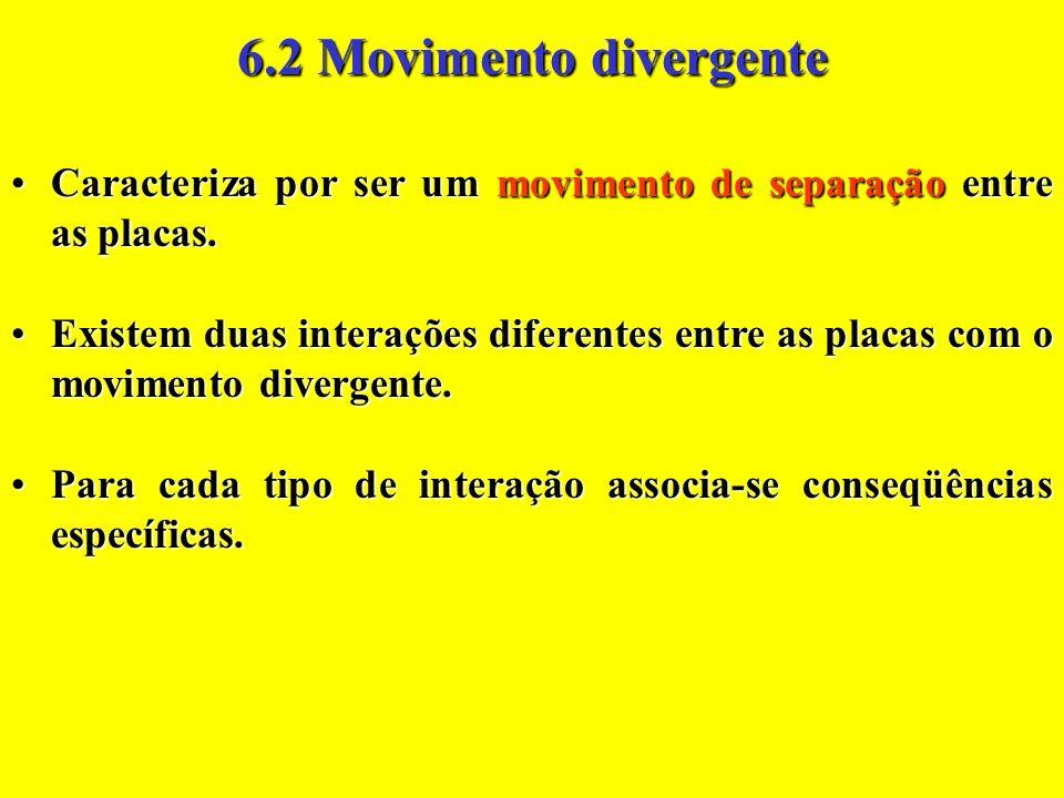 6.2 Movimento divergente Caracteriza por ser um movimento de separação entre as placas.