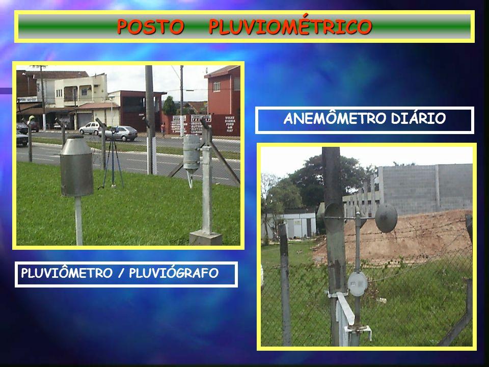 POSTO PLUVIOMÉTRICO ANEMÔMETRO DIÁRIO PLUVIÔMETRO / PLUVIÓGRAFO
