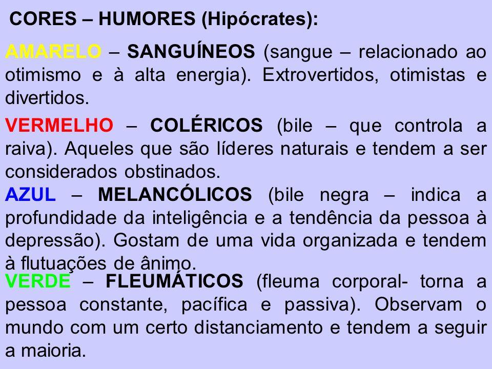 CORES – HUMORES (Hipócrates):