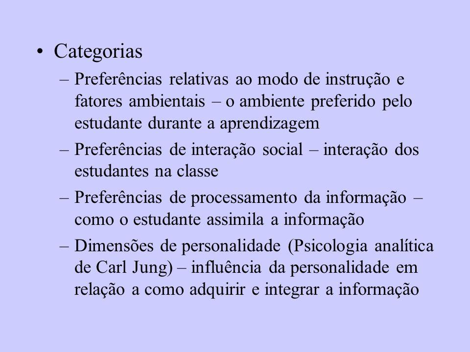 Categorias Preferências relativas ao modo de instrução e fatores ambientais – o ambiente preferido pelo estudante durante a aprendizagem.