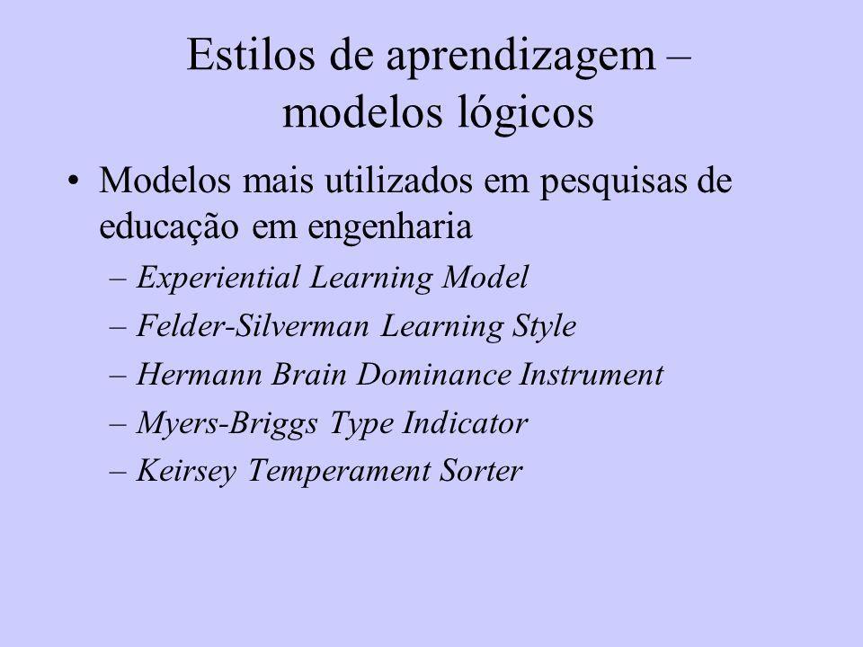 Estilos de aprendizagem – modelos lógicos