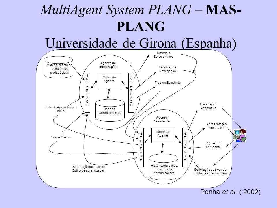 MultiAgent System PLANG – MAS-PLANG Universidade de Girona (Espanha)