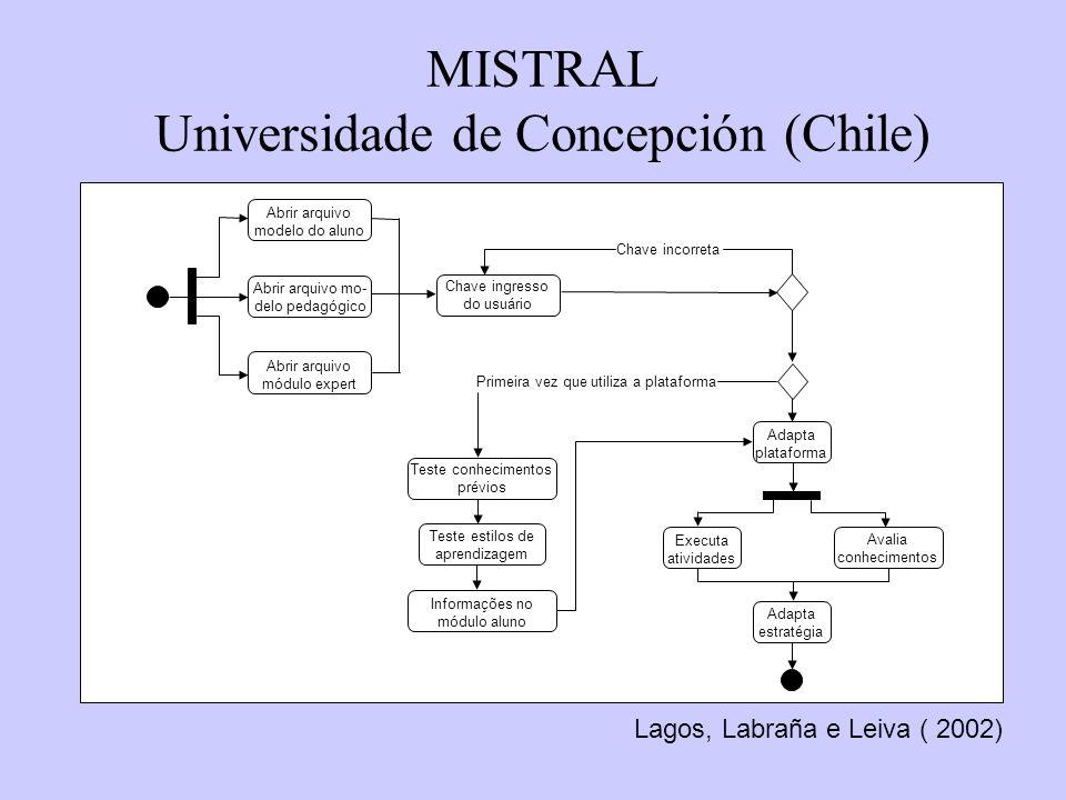 MISTRAL Universidade de Concepción (Chile)