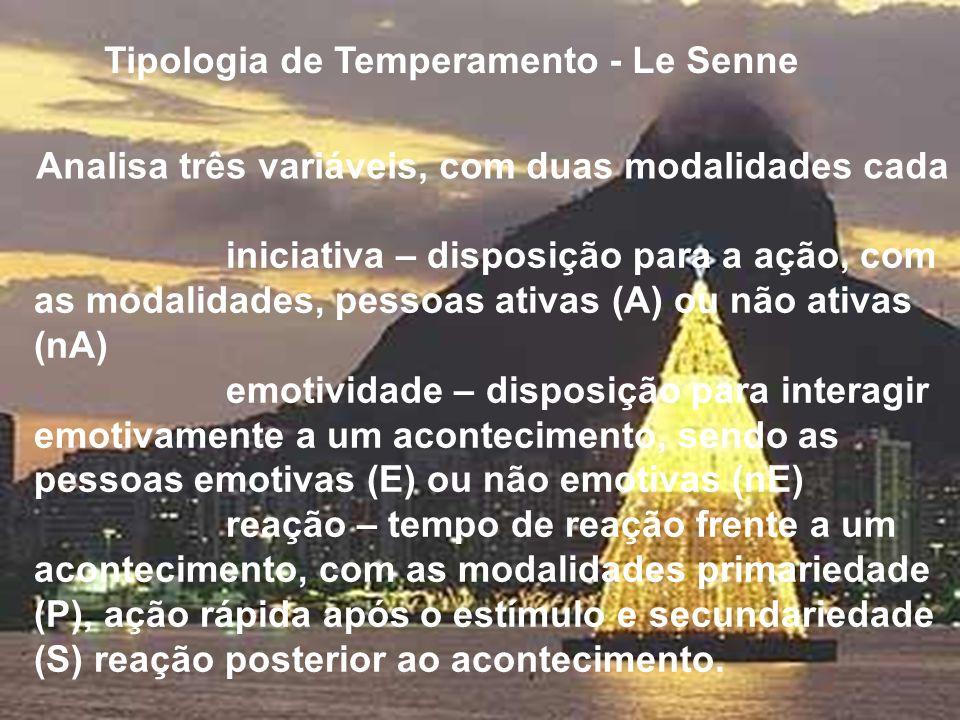 Tipologia de Temperamento - Le Senne