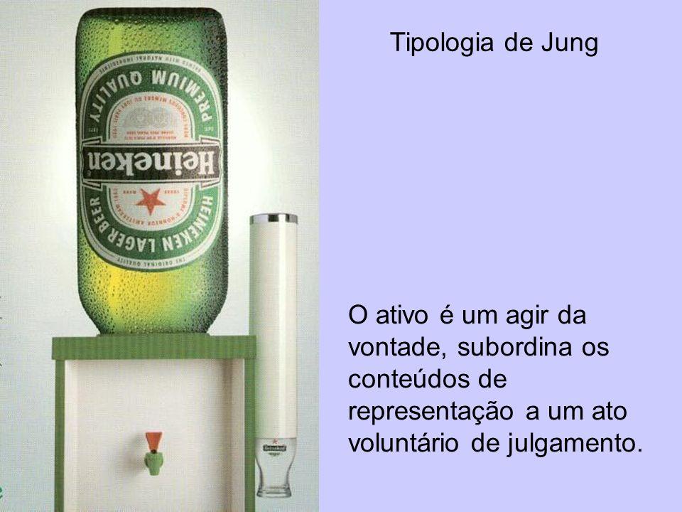 Tipologia de JungO ativo é um agir da vontade, subordina os conteúdos de representação a um ato voluntário de julgamento.