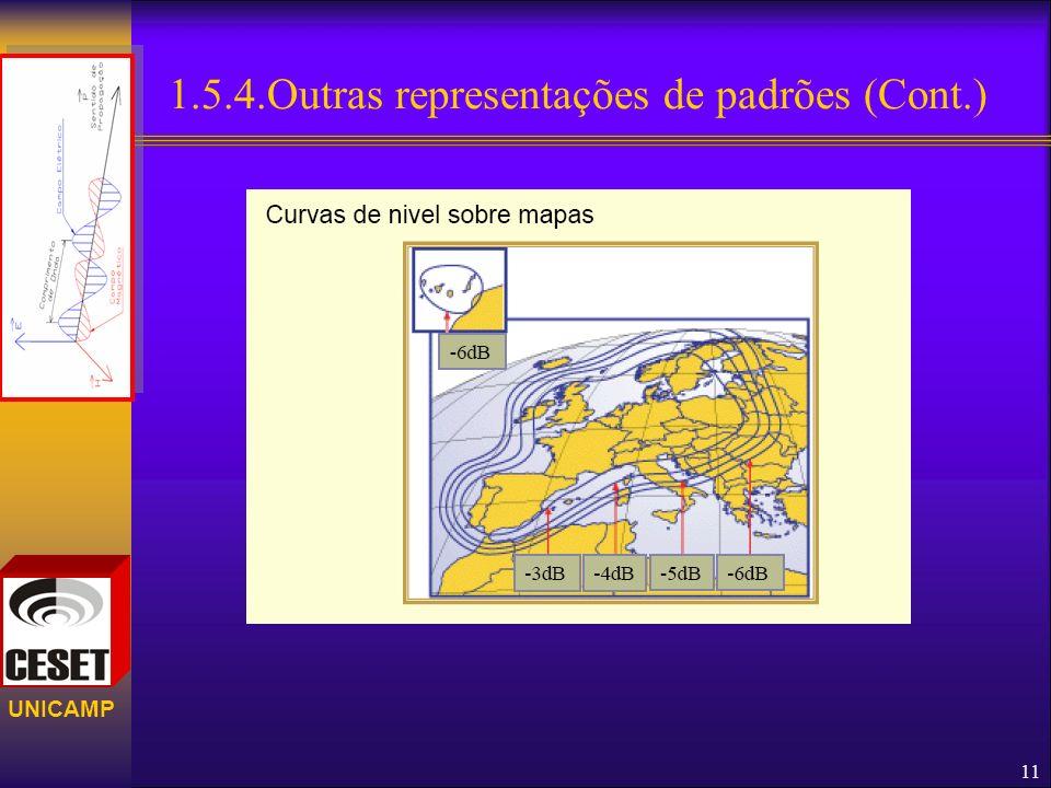 1.5.4.Outras representações de padrões (Cont.)